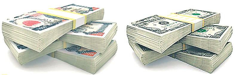 विदेश जाँदा १५ सय डलर मात्र लैजान पाउने