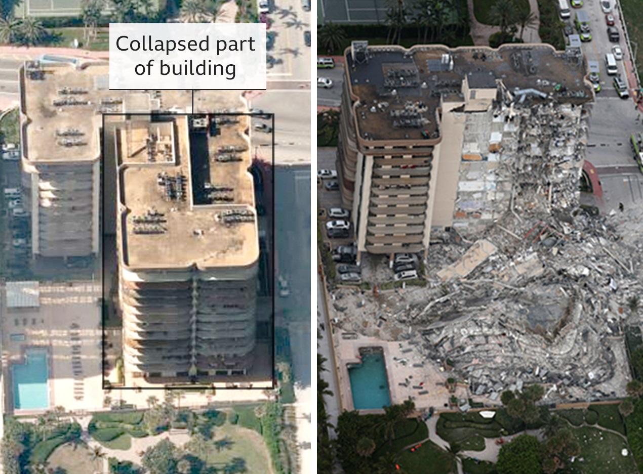 अमेरीकाको फ्लोरिडामा आवासीय भवन भत्किंदा सय भन्दा बढी वेपत्ता, १ जनाको मृत्यु